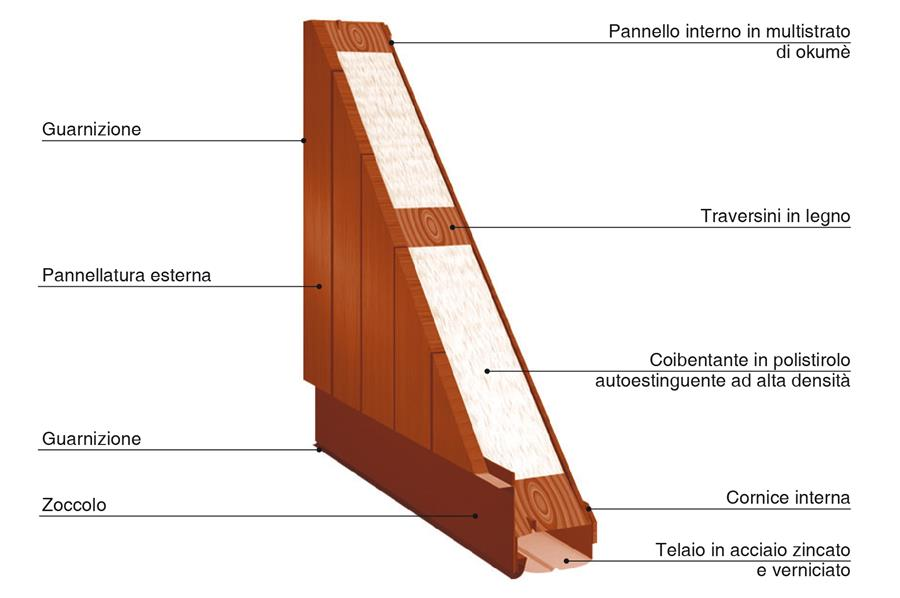 N.B. The pictures are referred to the wooden overhead door, with the same technical characteristics